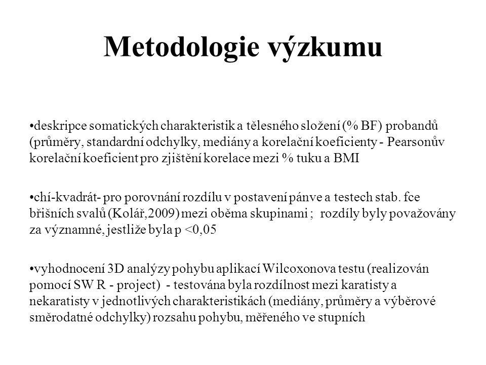 Metodologie výzkumu •deskripce somatických charakteristik a tělesného složení (% BF) probandů (průměry, standardní odchylky, mediány a korelační koefi