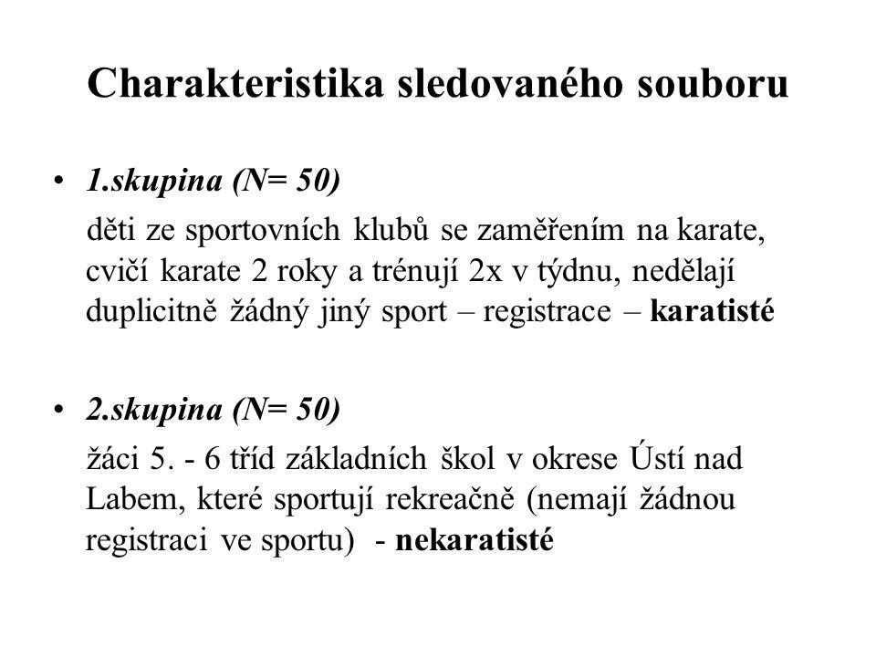 Charakteristika sledovaného souboru •1.skupina (N= 50) děti ze sportovních klubů se zaměřením na karate, cvičí karate 2 roky a trénují 2x v týdnu, ned