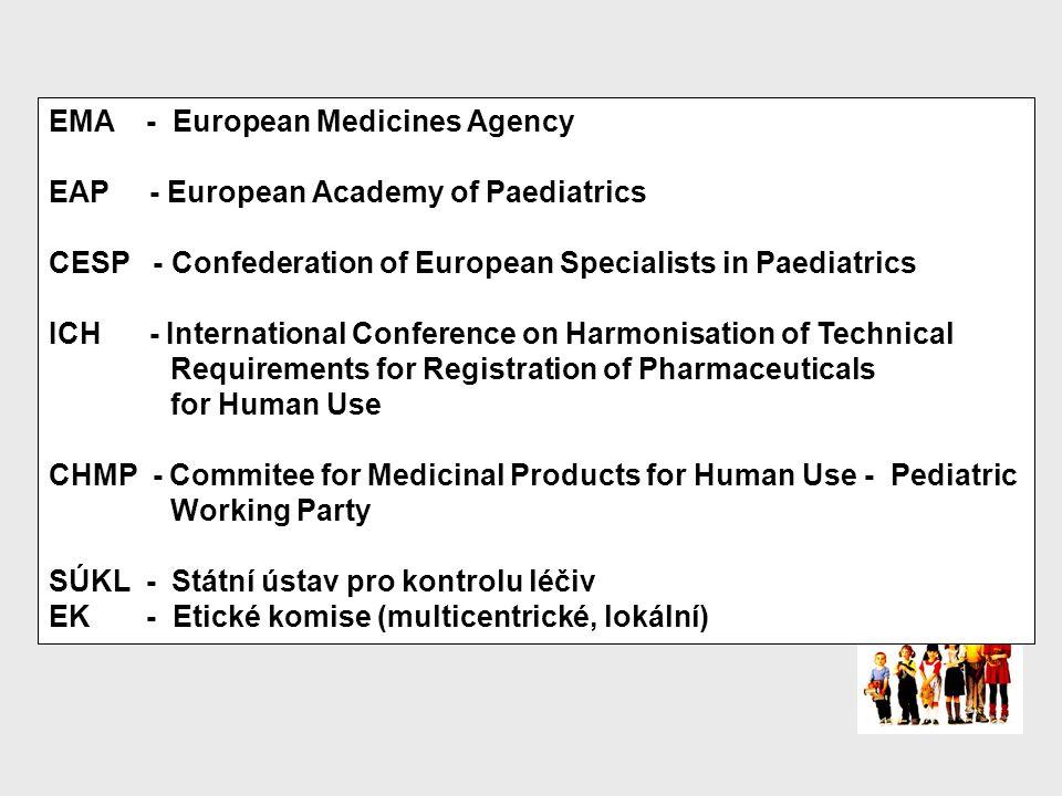 """Směrnice evropského parlamentu a rady 2001/20/ES Zkušenosti s podáváním léků u dospělých nelze přenést na léčbu dětí: - znalosti v dětské farmakologii jsou většinou založené na empirii (50 - 90% léků užívaných v pediatrii nebylo ve státech EU testováno na dětech, jsou podávány """"off label ), - rozdílná farmakokinetika i farmakodynamika."""