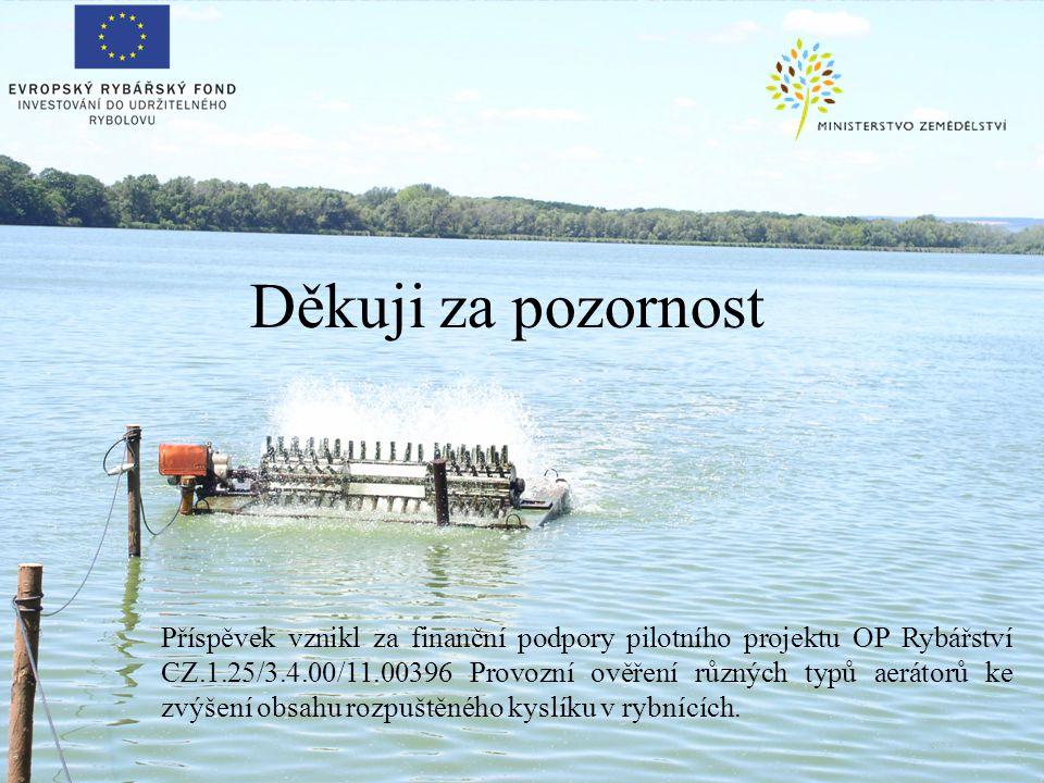 Děkuji za pozornost Příspěvek vznikl za finanční podpory pilotního projektu OP Rybářství CZ.1.25/3.4.00/11.00396 Provozní ověření různých typů aerátor