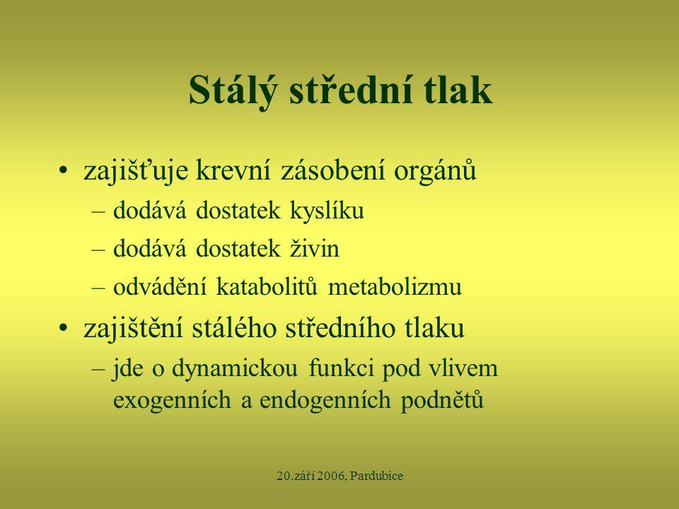 20.září 2006, Pardubice Stálý střední tlak •zajišťuje krevní zásobení orgánů –dodává dostatek kyslíku –dodává dostatek živin –odvádění katabolitů meta