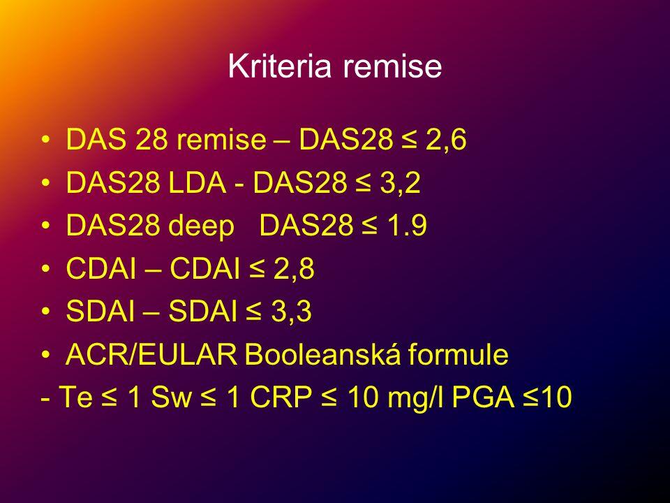 Kriteria remise •DAS 28 remise – DAS28 ≤ 2,6 •DAS28 LDA - DAS28 ≤ 3,2 •DAS28 deep DAS28 ≤ 1.9 •CDAI – CDAI ≤ 2,8 •SDAI – SDAI ≤ 3,3 •ACR/EULAR Boolean