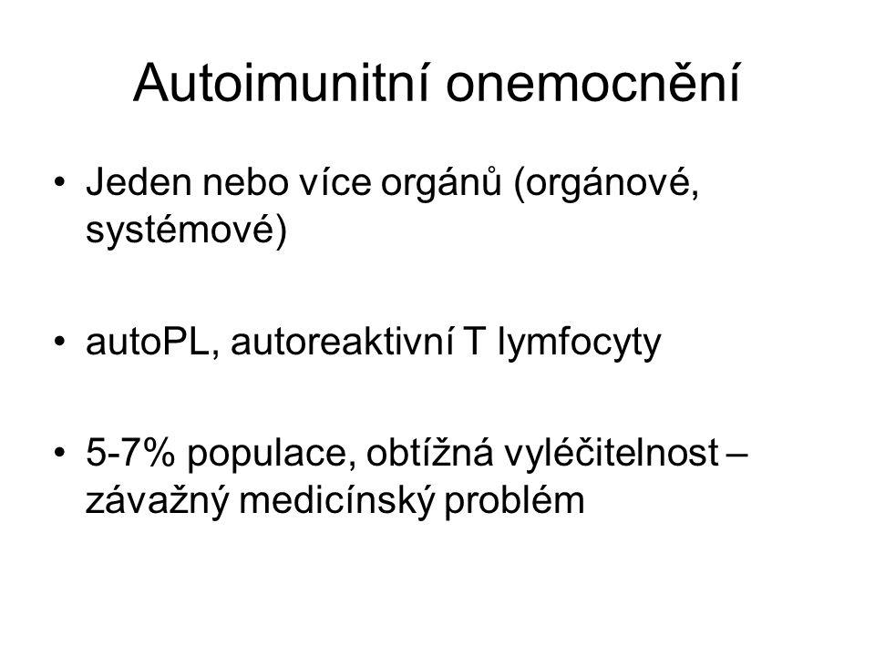Autoimunitní onemocnění •Jeden nebo více orgánů (orgánové, systémové) •autoPL, autoreaktivní T lymfocyty •5-7% populace, obtížná vyléčitelnost – závaž