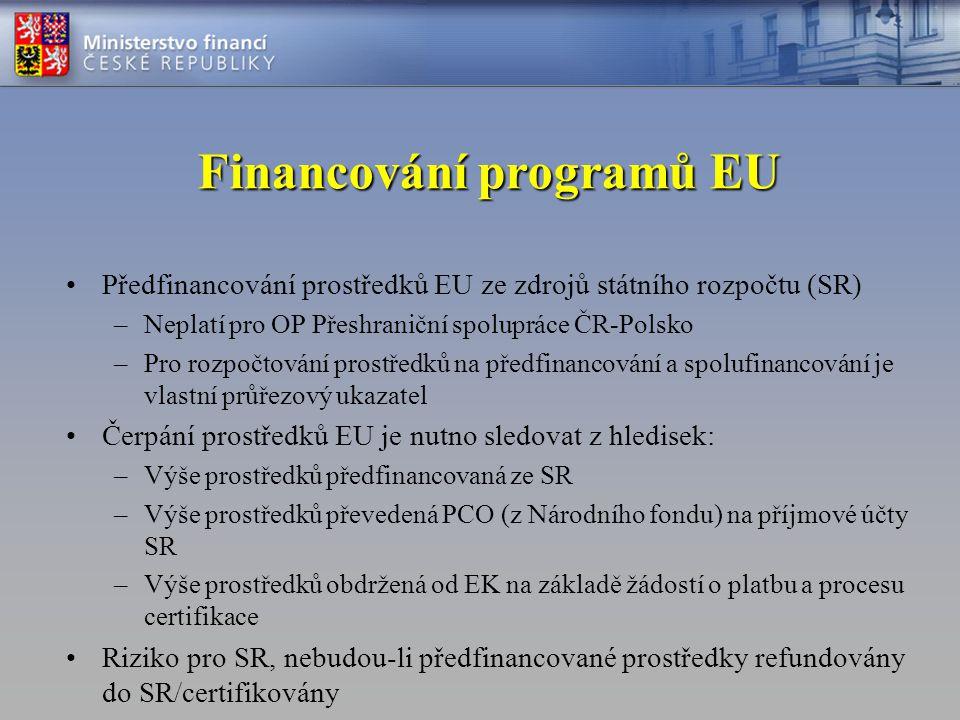 Financování programů EU •Předfinancování prostředků EU ze zdrojů státního rozpočtu (SR) –Neplatí pro OP Přeshraniční spolupráce ČR-Polsko –Pro rozpočt