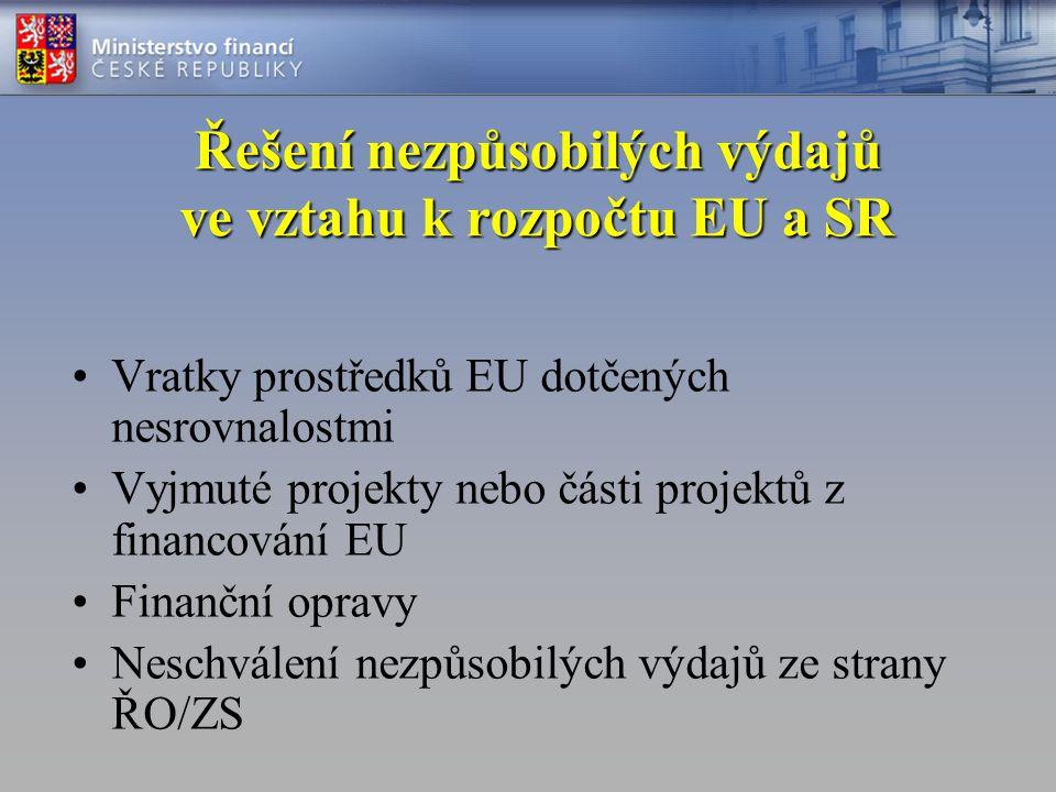 Řešení nezpůsobilých výdajů ve vztahu k rozpočtu EU a SR •Vratky prostředků EU dotčených nesrovnalostmi •Vyjmuté projekty nebo části projektů z financ