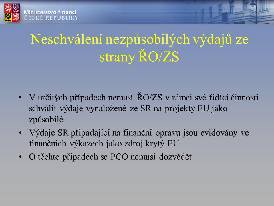 Neschválení nezpůsobilých výdajů ze strany ŘO/ZS •V určitých případech nemusí ŘO/ZS v rámci své řídící činnosti schválit výdaje vynaložené ze SR na pr