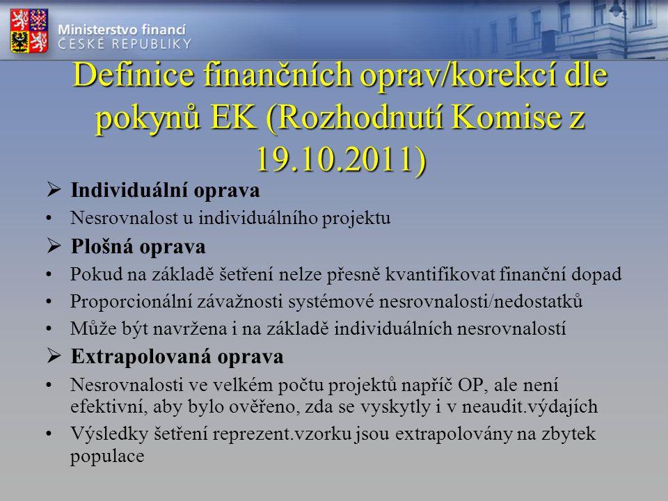 Definice finančních oprav/korekcí dle pokynů EK (Rozhodnutí Komise z 19.10.2011)  Individuální oprava •Nesrovnalost u individuálního projektu  Plošn