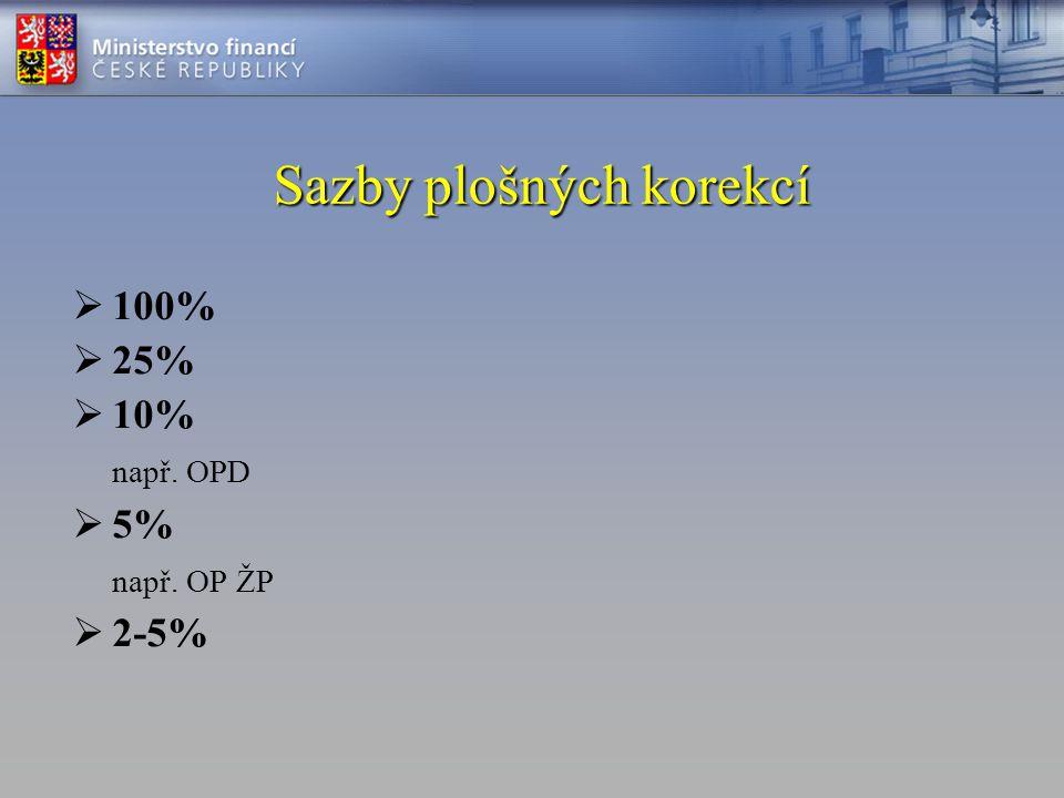 Sazby plošných korekcí  100%  25%  10% např. OPD  5% např. OP ŽP  2-5%