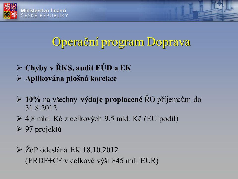 Operační program Doprava  Chyby v ŘKS, audit EÚD a EK  Aplikována plošná korekce  10% na všechny výdaje proplacené ŘO příjemcům do 31.8.2012  4,8