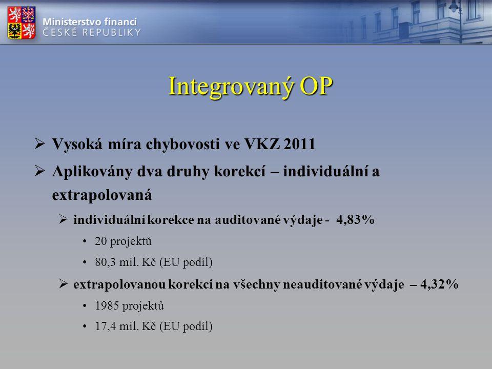 Integrovaný OP  Vysoká míra chybovosti ve VKZ 2011  Aplikovány dva druhy korekcí – individuální a extrapolovaná  individuální korekce na auditované