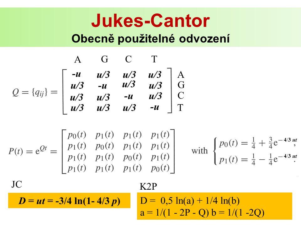 Jukes-Cantor Obecně použitelné odvození 4/3 ut u/3 -u u/3 -u u/3 -u A GCT A G C T D = ut = -3/4 ln(1- 4/3 p) D = 0,5 ln(a) + 1/4 ln(b) a = 1/(1 - 2P - Q) b = 1/(1 -2Q) JC K2P
