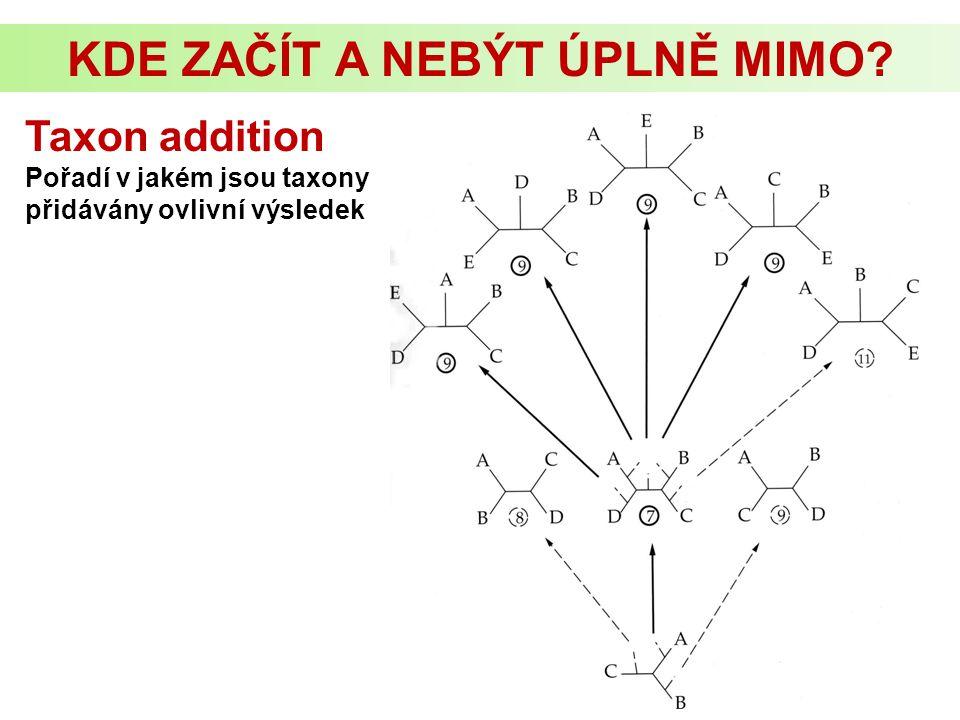 KDE ZAČÍT A NEBÝT ÚPLNĚ MIMO? Taxon addition Pořadí v jakém jsou taxony přidávány ovlivní výsledek