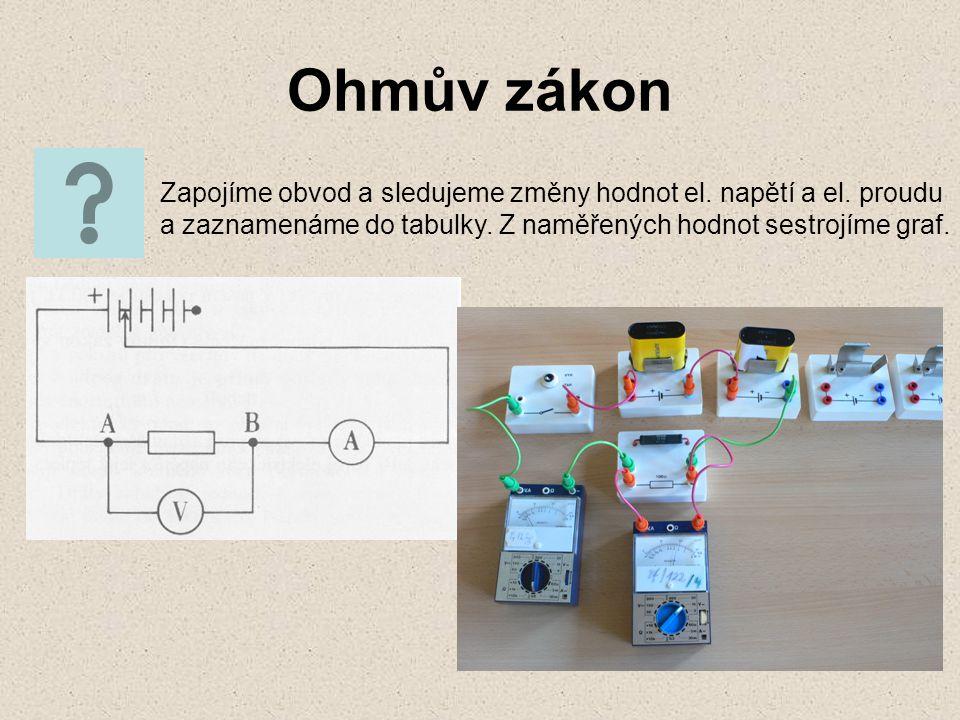 Ohmův zákon Zapojíme obvod a sledujeme změny hodnot el. napětí a el. proudu a zaznamenáme do tabulky. Z naměřených hodnot sestrojíme graf.