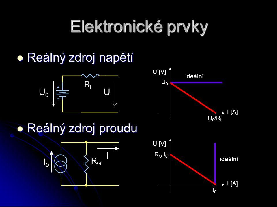 Elektronické prvky  Reálný zdroj napětí  Reálný zdroj proudu I [A] U [V] ideální U0U0 U 0 /R i RGRG I0I0 I I [A] U [V] ideální R G.I 0 I0I0 U0U0 RiR