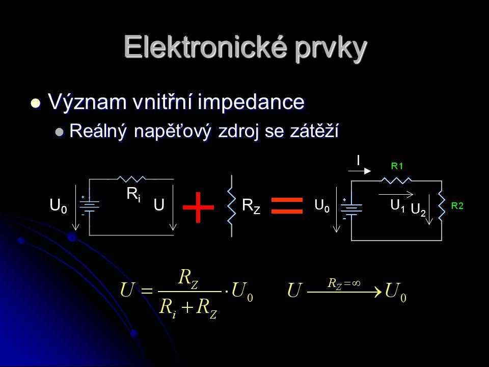 Nejdůležitější obvod   Impedanční dělič U0U0 I U1U1 U2U2