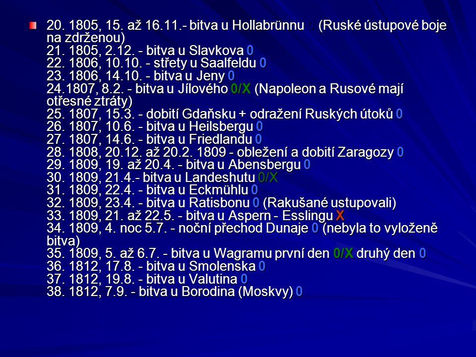 20.1805, 15. až 16.11.- bitva u Hollabrünnu 0 (Ruské ústupové boje na zdrženou) 21.