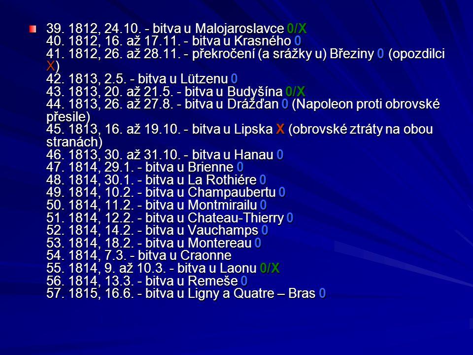 39.1812, 24.10. - bitva u Malojaroslavce 0/X 40. 1812, 16.