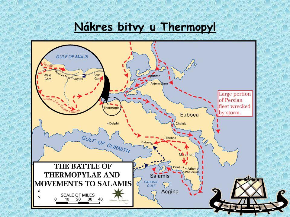 Nákres bitvy u Thermopyl