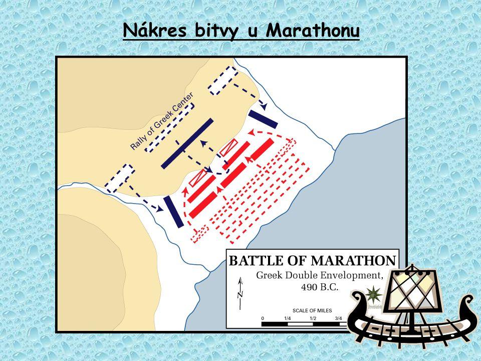 Nákres bitvy u Marathonu