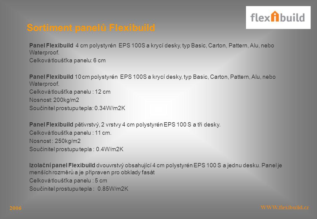 WWW.flexibuild.cz 2006 Sortiment panelů Flexibuild Panel Flexibuild 4 cm polystyrén EPS 100S a krycí desky, typ Basic, Carton, Pattern, Alu, nebo Waterproof.