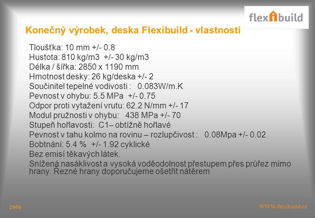 WWW.flexibuild.cz 2006 Tloušťka: 10 mm +/- 0.8 Hustota: 810 kg/m3 +/- 30 kg/m3 Délka / šířka: 2850 x 1190 mm Hmotnost desky: 26 kg/deska +/- 2 Součinitel tepelné vodivosti : 0.083W/m.K Pevnost v ohybu: 5.5 MPa +/- 0.75 Odpor proti vytažení vrutu: 62.2 N/mm +/- 17 Modul pružnosti v ohybu: 438 MPa +/- 70 Stupeň hořlavosti: C1– obtížně hořlavé Pevnost v tahu kolmo na rovinu – rozlupčivost : 0.08Mpa +/- 0.02 Bobtnání: 5.4 % +/- 1.92 cyklické Bez emisí těkavých látek.