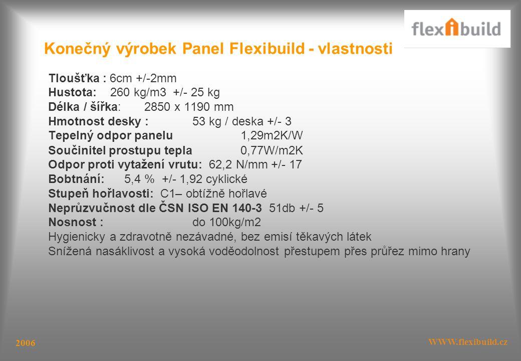 WWW.flexibuild.cz 2006 Tloušťka : 6cm +/-2mm Hustota: 260 kg/m3 +/- 25 kg Délka / šířka:2850 x 1190 mm Hmotnost desky :53 kg / deska +/- 3 Tepelný odpor panelu1,29m2K/W Součinitel prostupu tepla0,77W/m2K Odpor proti vytažení vrutu: 62,2 N/mm +/- 17 Bobtnání: 5,4 % +/- 1,92 cyklické Stupeň hořlavosti: C1– obtížně hořlavé Neprůzvučnost dle ČSN ISO EN 140-3 51db +/- 5 Nosnost :do 100kg/m2 Hygienicky a zdravotně nezávadné, bez emisí těkavých látek Snížená nasáklivost a vysoká voděodolnost přestupem přes průřez mimo hrany Konečný výrobek Panel Flexibuild - vlastnosti