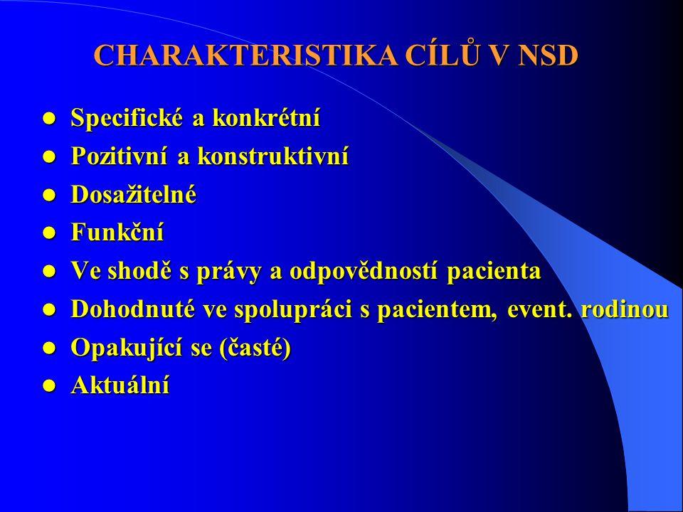 CHARAKTERISTIKA CÍLŮ V NSD  Specifické a konkrétní  Pozitivní a konstruktivní  Dosažitelné  Funkční  Ve shodě s právy a odpovědností pacienta  Dohodnuté ve spolupráci s pacientem, event.