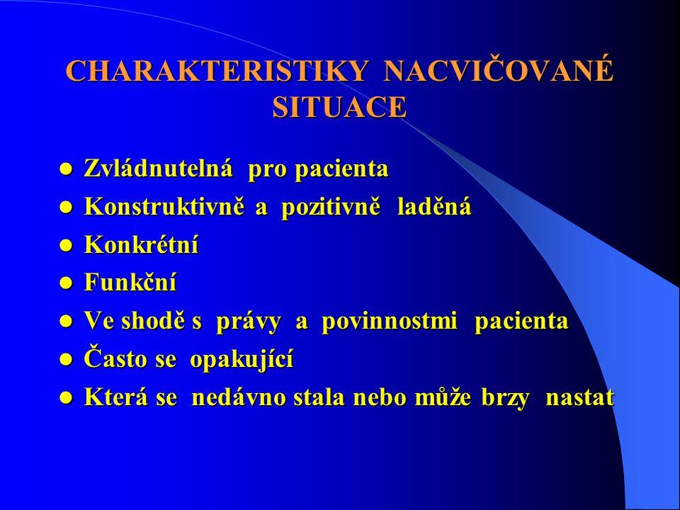 CHARAKTERISTIKY NACVIČOVANÉ SITUACE  Zvládnutelná pro pacienta  Konstruktivně a pozitivně laděná  Konkrétní  Funkční  Ve shodě s právy a povinnos