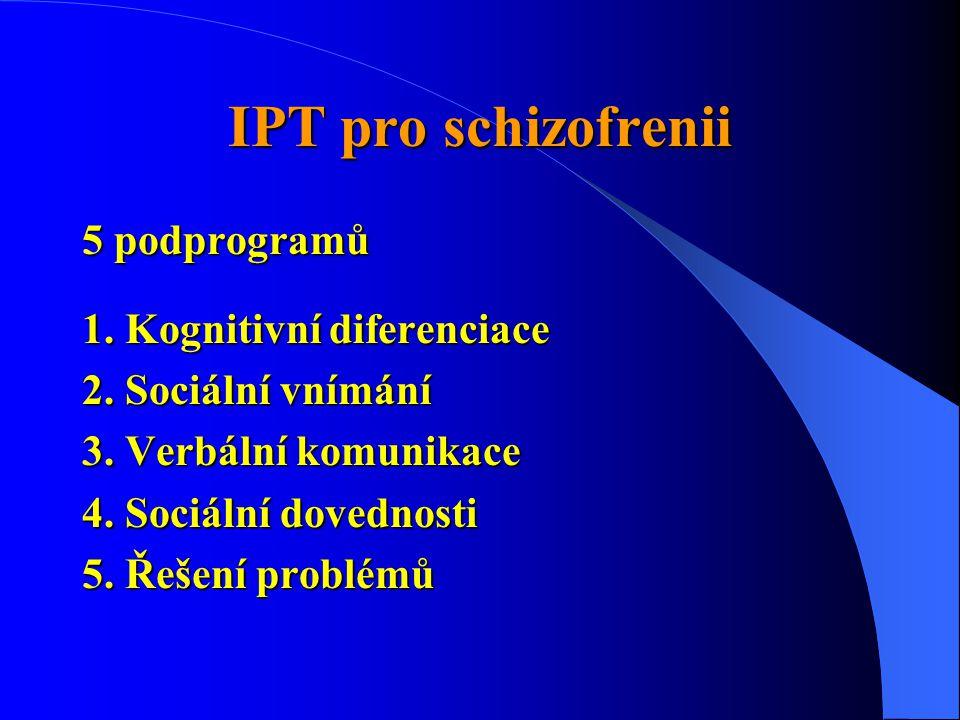 IPT pro schizofrenii 5 podprogramů 1. Kognitivní diferenciace 2. Sociální vnímání 3. Verbální komunikace 4. Sociální dovednosti 5. Řešení problémů