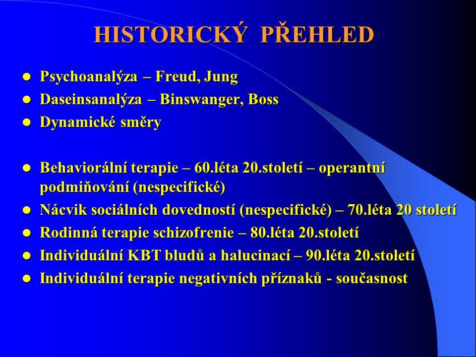 HISTORICKÝ PŘEHLED  Psychoanalýza – Freud, Jung  Daseinsanalýza – Binswanger, Boss  Dynamické směry  Behaviorální terapie – 60.léta 20.století – o