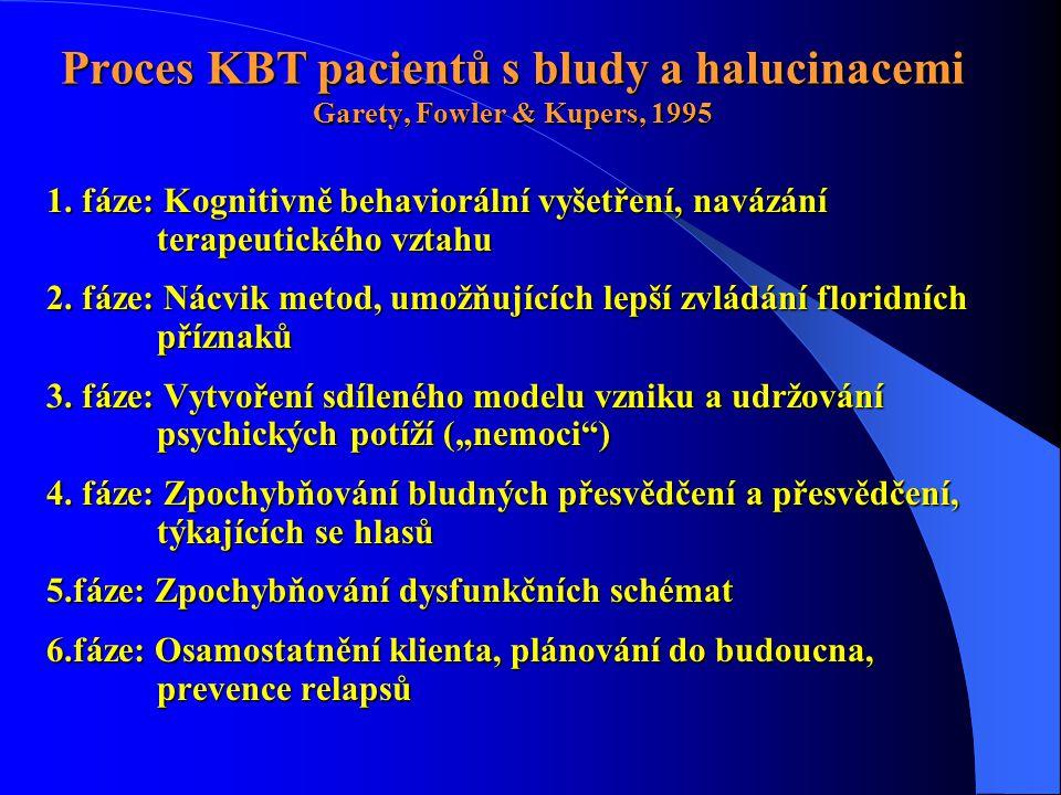 Proces KBT pacientů s bludy a halucinacemi Garety, Fowler & Kupers, 1995 1. fáze: Kognitivně behaviorální vyšetření, navázání terapeutického vztahu 2.