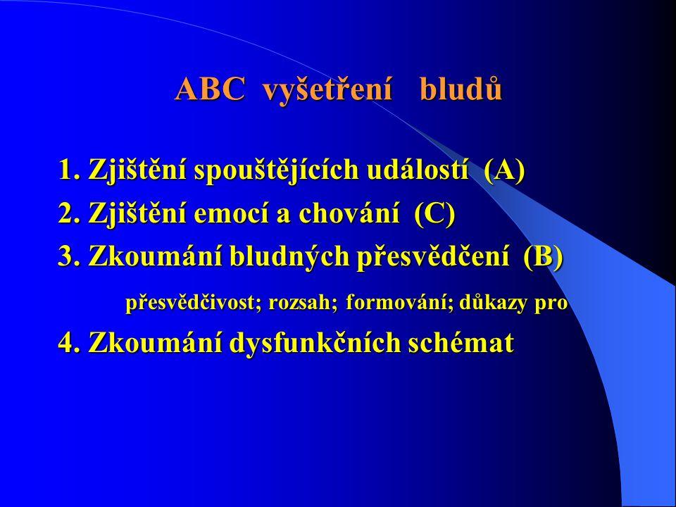 ABC vyšetření bludů 1. Zjištění spouštějících událostí (A) 2. Zjištění emocí a chování (C) 3. Zkoumání bludných přesvědčení (B) přesvědčivost; rozsah;