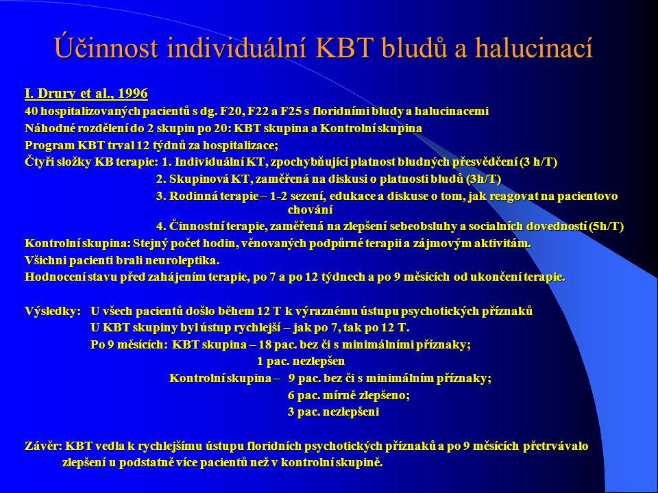 Účinnost individuální KBT bludů a halucinací I. Drury et al., 1996 40 hospitalizovaných pacientů s dg. F20, F22 a F25 s floridními bludy a halucinacem