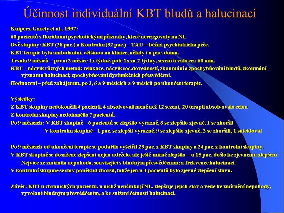 Účinnost individuální KBT bludů a halucinací Kuipers, Garety et al., 1997: 60 pacientů s floridními psychotickými příznaky, které nereagovaly na NL Dvě stupiny: KBT (28 pac.) a Kontrolní (32 pac.) – TAU = běžná psychiatrická péče.