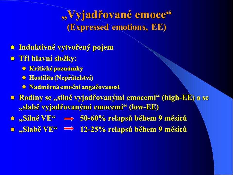 """""""Vyjadřované emoce (Expressed emotions, EE)  Induktivně vytvořený pojem  Tři hlavní složky:  Kritické poznámky  Hostilita (Nepřátelství)  Nadměrná emoční angažovanost  Rodiny se """"silně vyjadřovanými emocemi (high-EE) a se """"slabě vyjadřovanými emocemi (low-EE)  """"Silně VE 50-60% relapsů během 9 měsíců  """"Slabě VE 12-25% relapsů během 9 měsíců"""