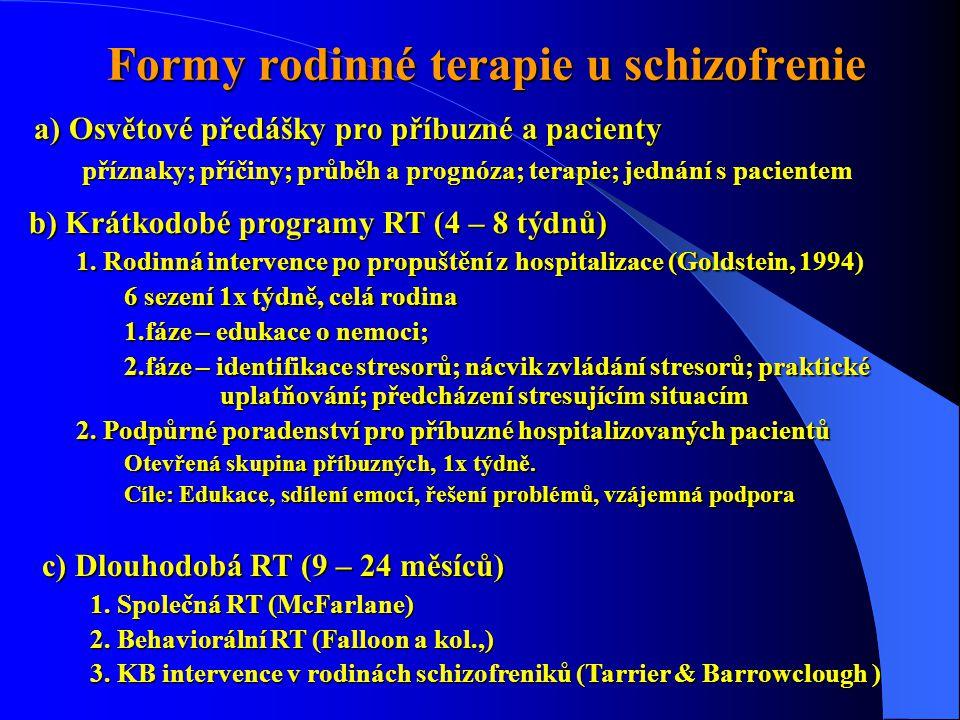 Formy rodinné terapie u schizofrenie Formy rodinné terapie u schizofrenie a) Osvětové předášky pro příbuzné a pacienty příznaky; příčiny; průběh a prognóza; terapie; jednání s pacientem b) Krátkodobé programy RT (4 – 8 týdnů) 1.