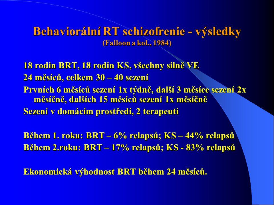 Behaviorální RT schizofrenie - výsledky (Falloon a kol., 1984) 18 rodin BRT, 18 rodin KS, všechny silně VE 24 měsíců, celkem 30 – 40 sezení Prvních 6 měsíců sezení 1x týdně, další 3 měsíce sezení 2x měsíčně, dalších 15 měsíců sezení 1x měsíčně Sezení v domácím prostředí, 2 terapeuti Během 1.