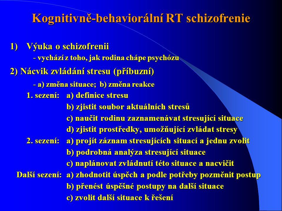 Kognitivně-behaviorální RT schizofrenie  Výuka o schizofrenii - vychází z toho, jak rodina chápe psychózu 2) Nácvik z vládání stresu (příbuzní) - a) změna situace; b) změna reakce 1.