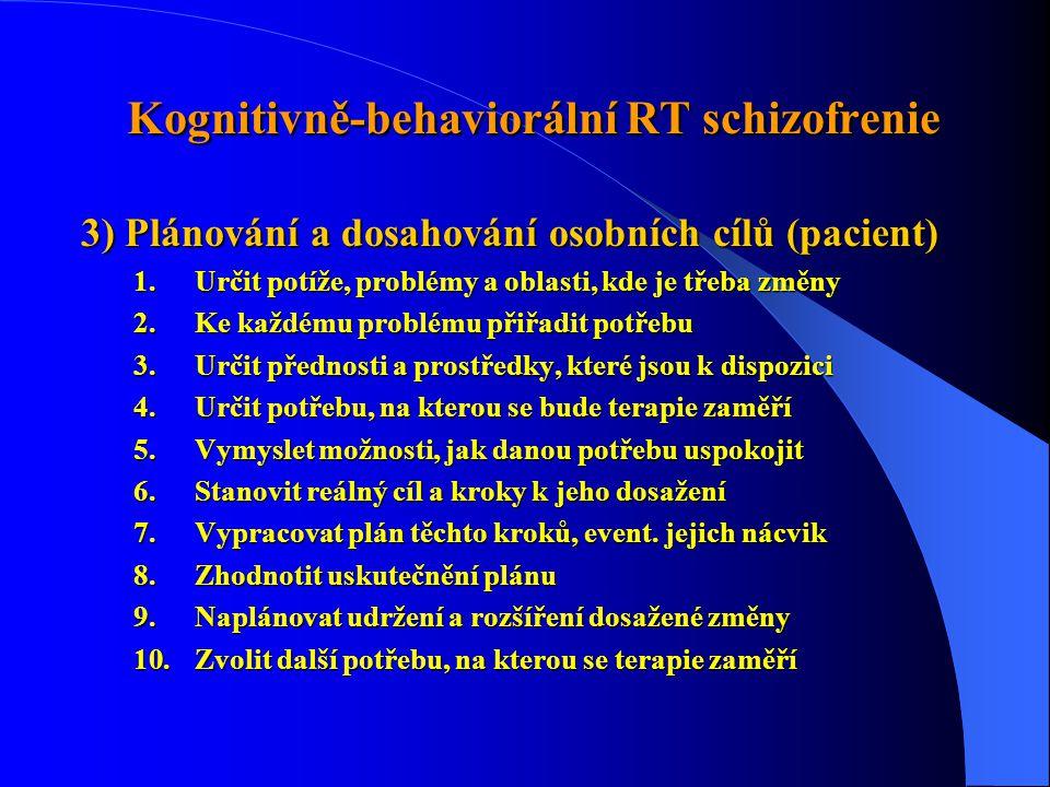 Kognitivně-behaviorální RT schizofrenie Kognitivně-behaviorální RT schizofrenie 3) Plánování a dosahování osobních cílů (pacient) 1.Určit potíže, problémy a oblasti, kde je třeba změny 2.Ke každému problému přiřadit potřebu 3.Určit přednosti a prostředky, které jsou k dispozici 4.Určit potřebu, na kterou se bude terapie zaměří 5.Vymyslet možnosti, jak danou potřebu uspokojit 6.Stanovit reálný cíl a kroky k jeho dosažení 7.Vypracovat plán těchto kroků, event.