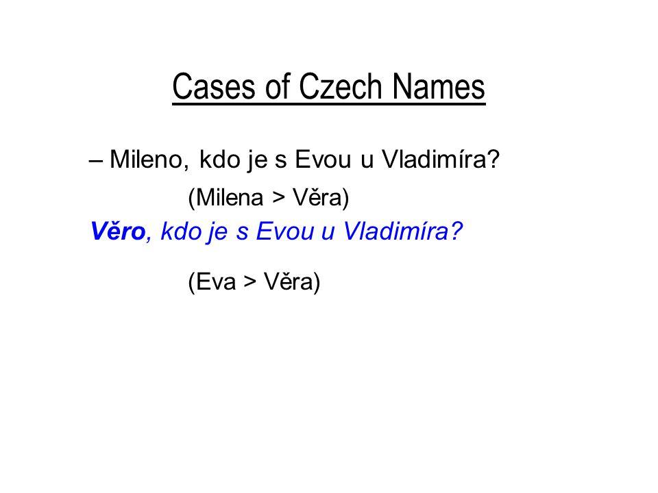 Cases of Czech Names –Mileno, kdo je s Evou u Vladimíra.
