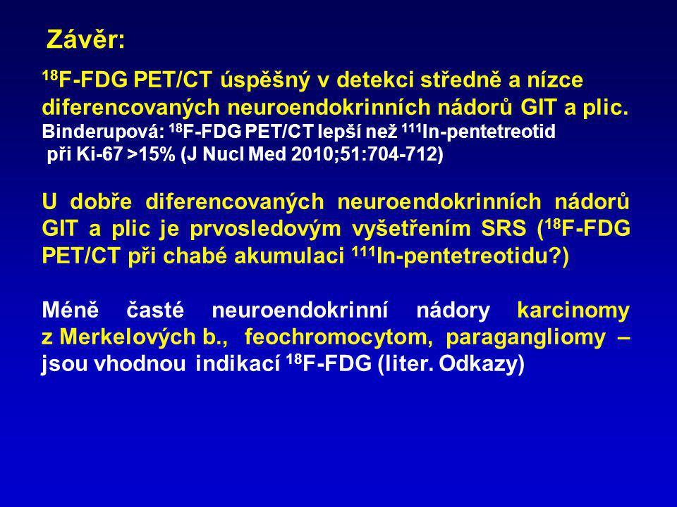 18 F-FDG PET/CT úspěšný v detekci středně a nízce diferencovaných neuroendokrinních nádorů GIT a plic. Binderupová: 18 F-FDG PET/CT lepší než 111 In-p