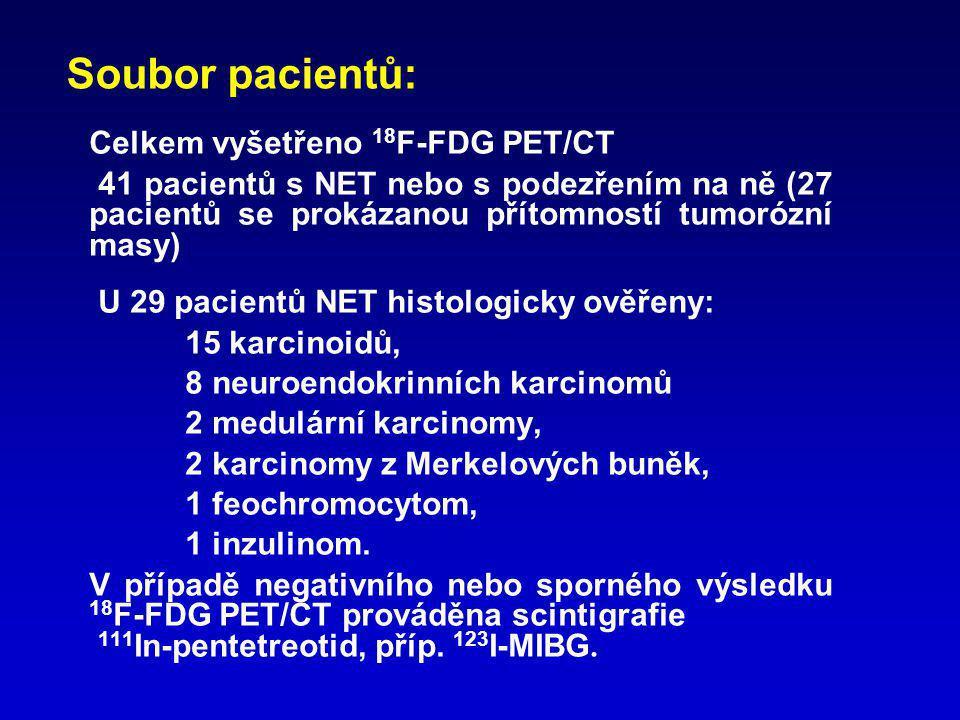 Celkem vyšetřeno 18 F-FDG PET/CT 41 pacientů s NET nebo s podezřením na ně (27 pacientů se prokázanou přítomností tumorózní masy) U 29 pacientů NET hi