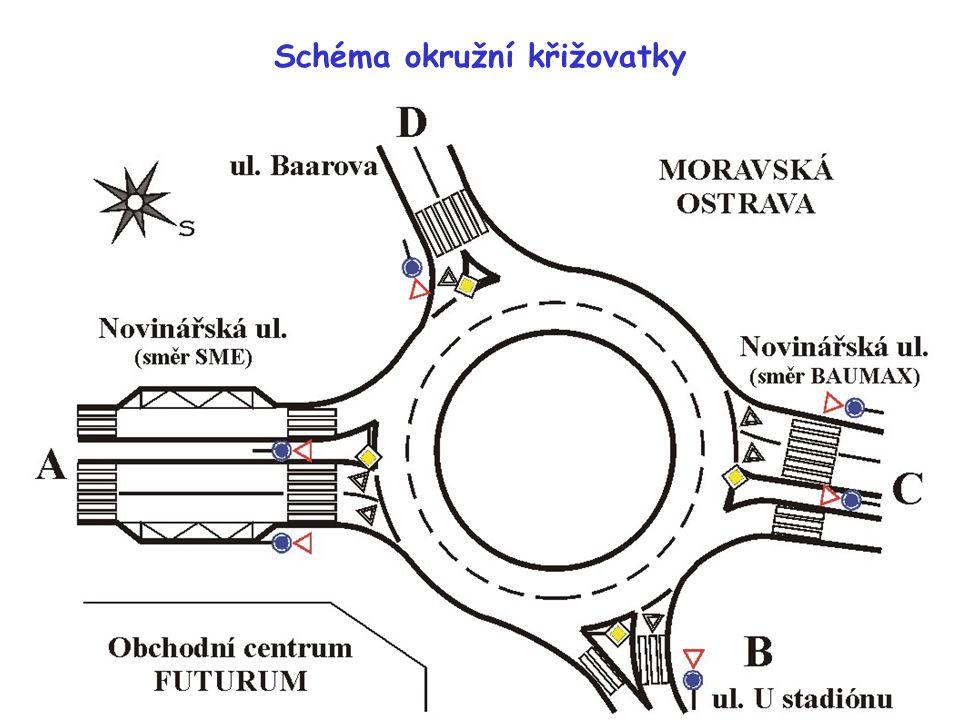 Schéma okružní křižovatky
