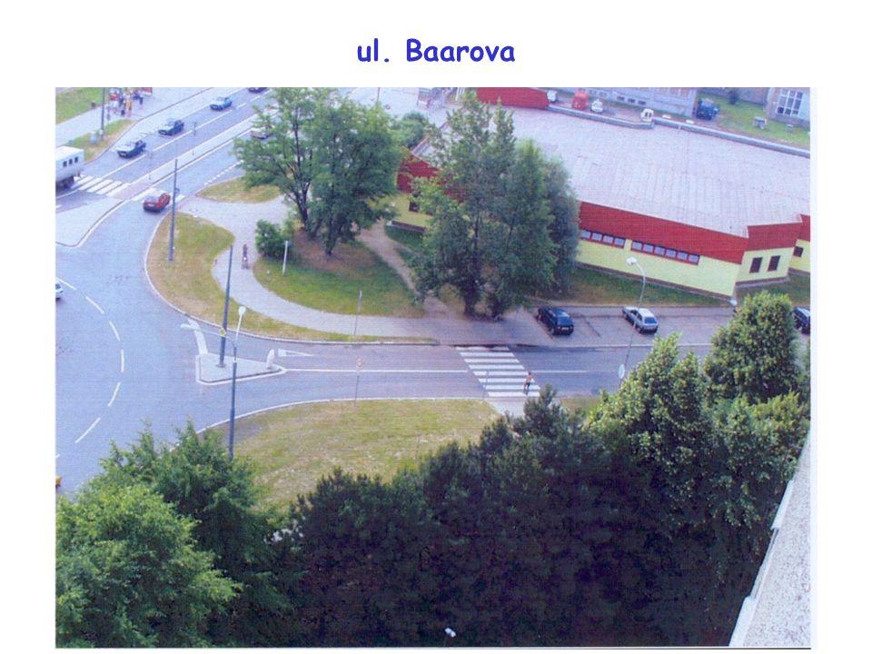 ul. Baarova