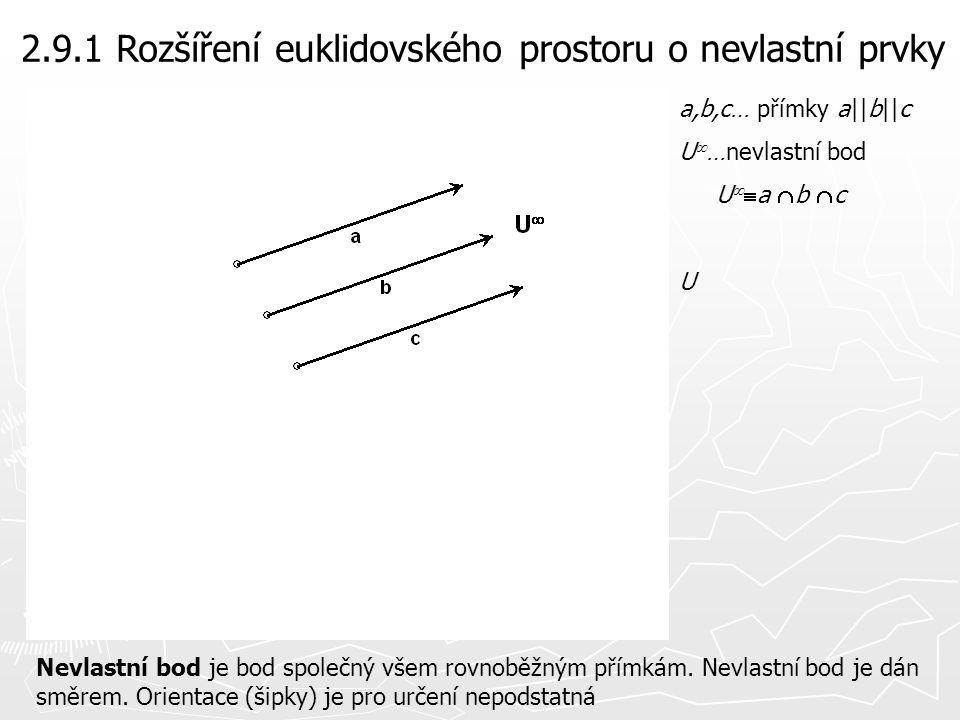 2.9.2 Středové průměty základních útvarů-rovnoběžnost  …průmětna S…střed promítání S  a,b…přímky a || b a,b ||  a',b'…průměty přímky a,b a || b a' || b'  …promítací rovina přímky a  …promítací rovina přímky b U  …nevlastní bod přímek a,b (U   a,b ) Středové promítání nezachovává rovnoběžnost přímek s výjimkou přímek rovnoběžných s průmětnou