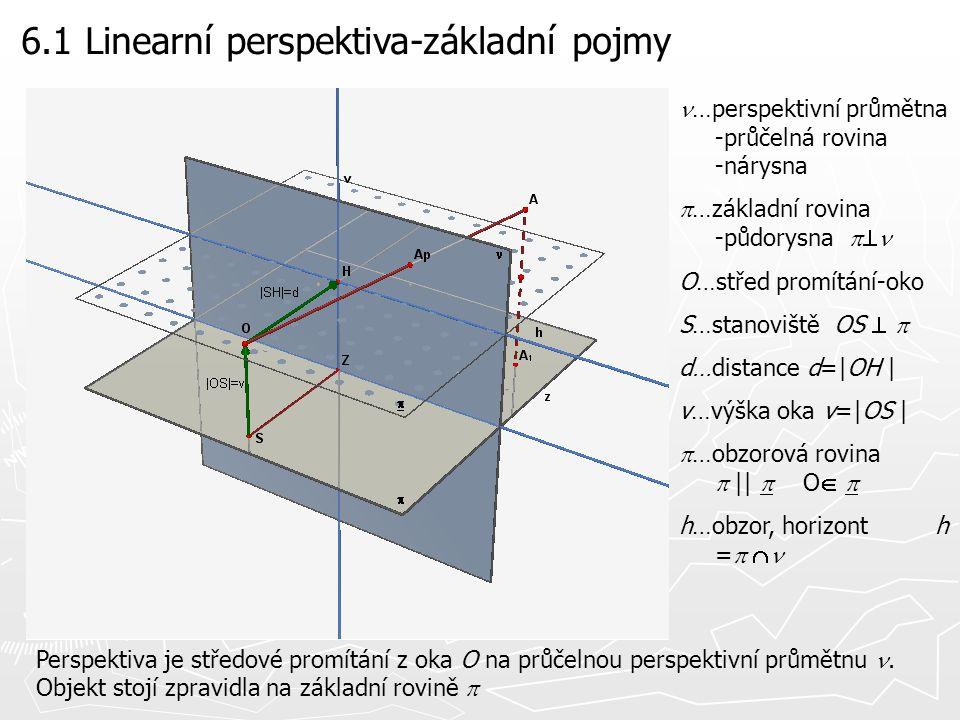 6.1 Linearní perspektiva-základní pojmy  …perspektivní průmětna -průčelná rovina -nárysna  …základní rovina -půdorysna  O…střed promítání-oko S…s
