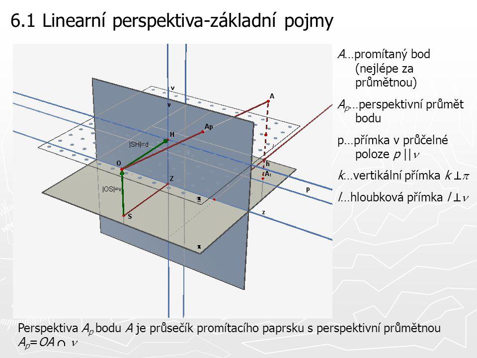 6.1 Linearní perspektiva-základní pojmy A…promítaný bod (nejlépe za průmětnou) A p …perspektivní průmět bodu p…přímka v průčelné poloze p ||  k…verti