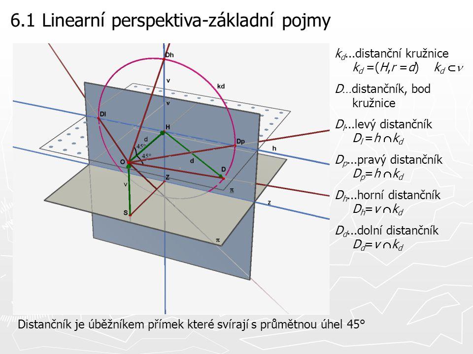 6.1 Linearní perspektiva-základní pojmy k d...distanční kružnice k d =(H,r =d) k d  D…distančník, bod kružnice D l...levý distančník D l =h  k d D