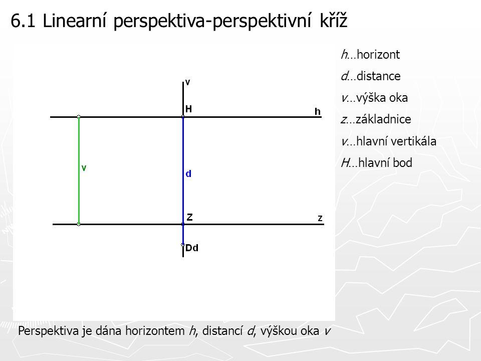 h…horizont d…distance v…výška oka z…základnice v…hlavní vertikála H…hlavní bod Perspektiva je dána horizontem h, distancí d, výškou oka v 6.1 Linearní