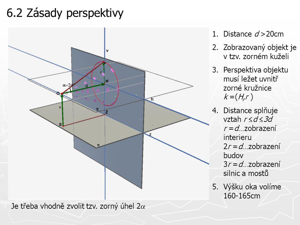 6.2 Zásady perspektivy 1.Distance d >20cm 2.Zobrazovaný objekt je v tzv. zorném kuželi 3.Perspektiva objektu musí ležet uvnitř zorné kružnice k =(H,r
